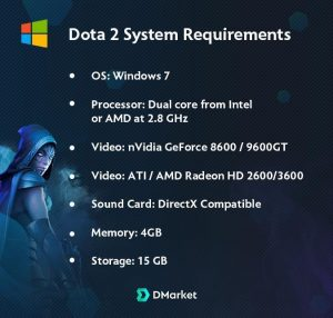 """How to Play """"Dota 2 """" For Mac and PC"""